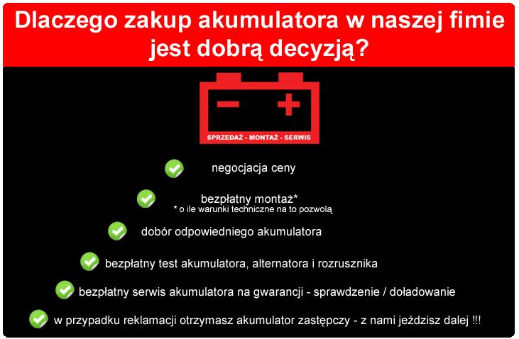 Akumulatory Płock